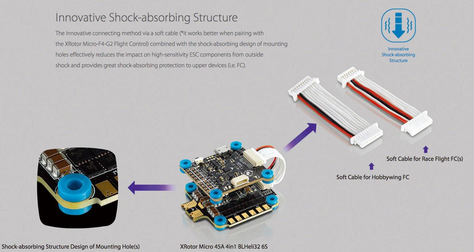 www.getfpv.com/media/wysiwyg/product-detail-images/esc/xrotor45A4ESCd.jpg
