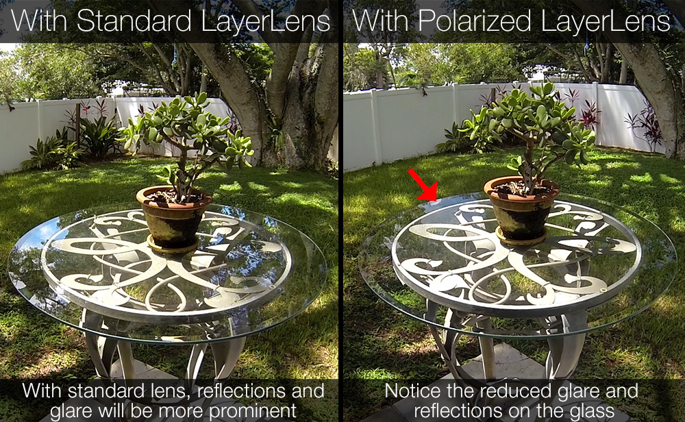 Polarized LayerLens Example